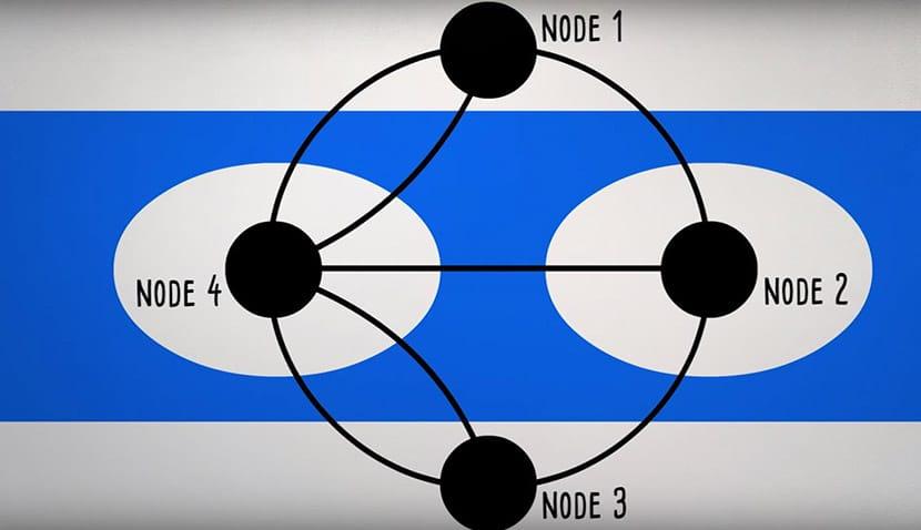 Euler's Solution (Img. 2)