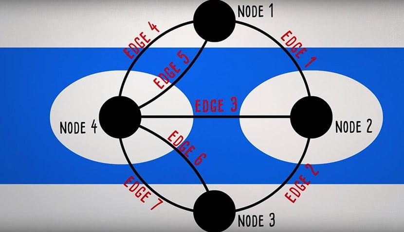 Euler's Solution (Img. 3)