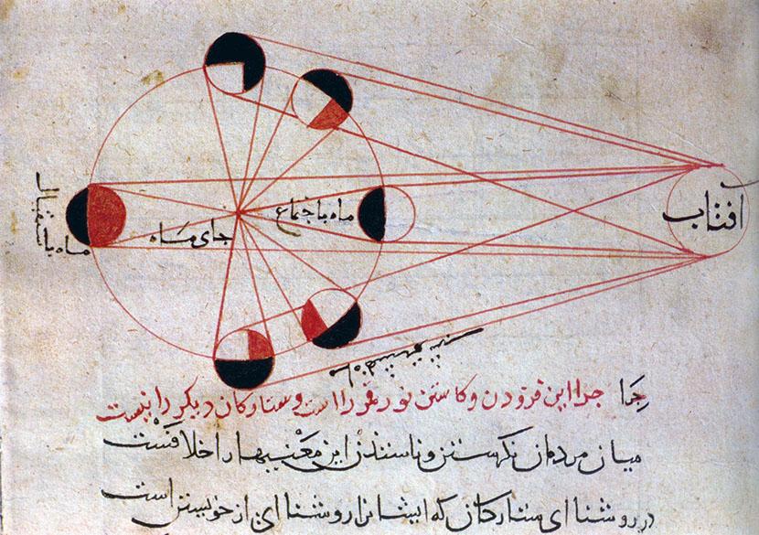 Lunar Eclipse by Abu Rayhan Al Biruni