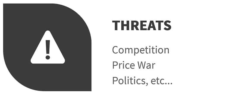 Threats - SWOT Analysis