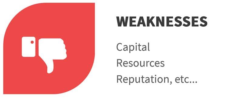 Weaknesses - SWOT Analysis