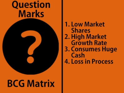 Question Marks in BCG Matrix