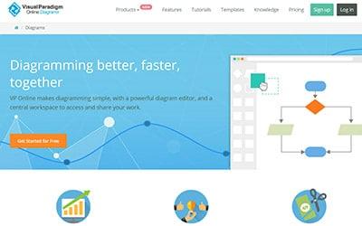 Visual Paradigm Homepage