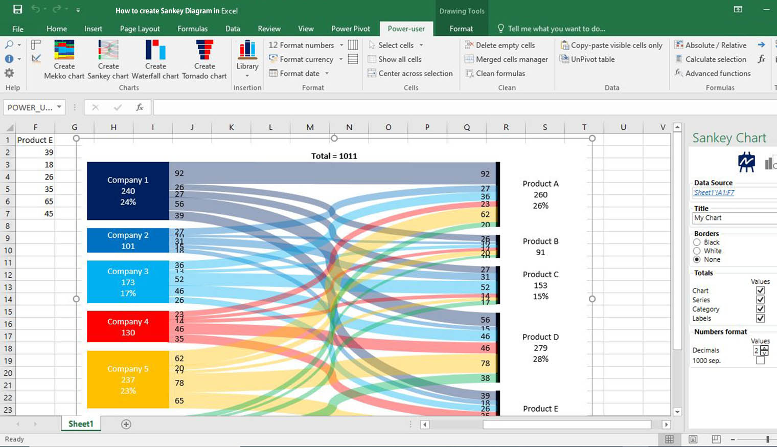 How to draw Sankey diagram in Excel   My Chart Guide