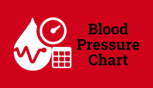 Everything about Blood Pressure chart