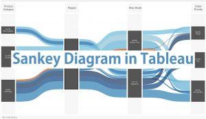 Sankey diagram in tableau