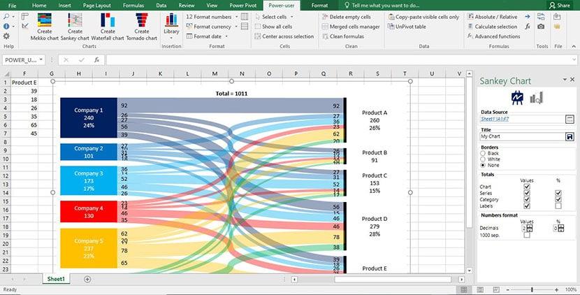 Step 2 - Sankey Diagram in Excel