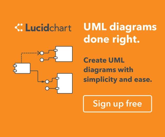 UML diagram lucidchart
