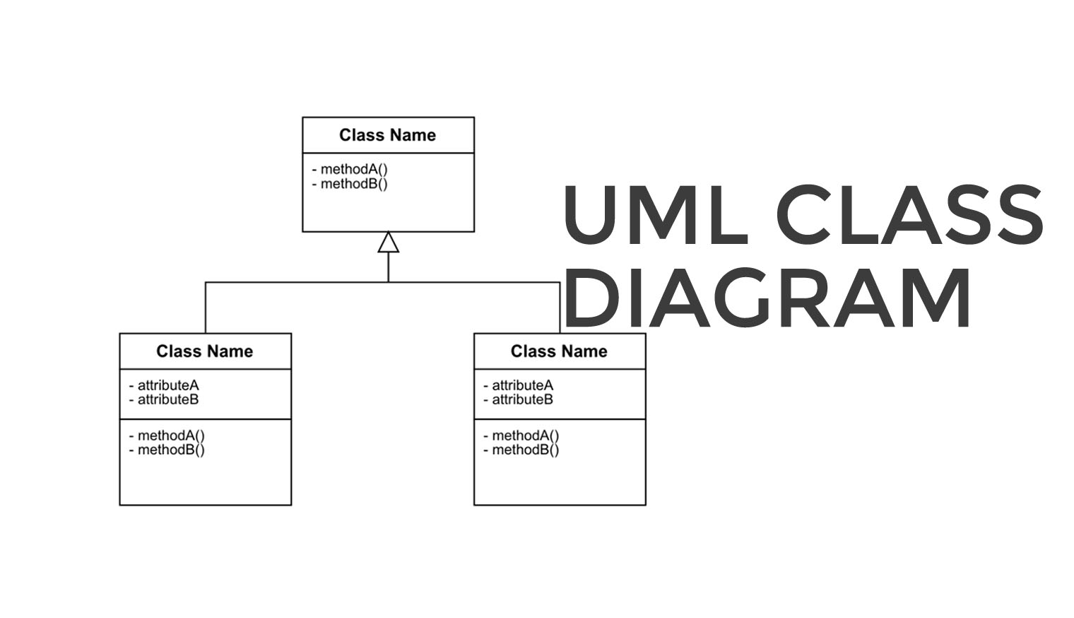 UML Class Diagrams - Definition, Attributes, Benefits and ...