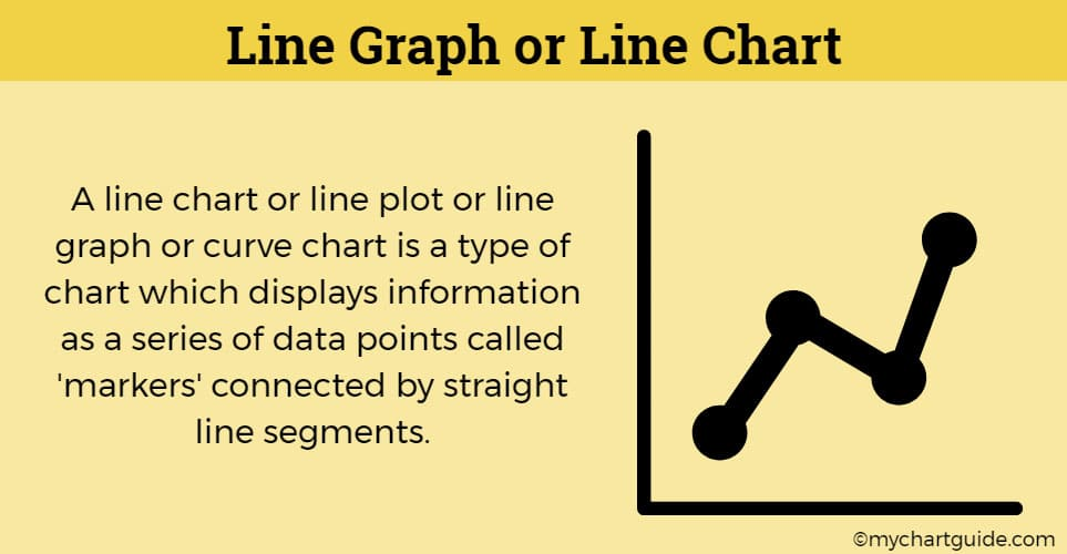 What is a line graph