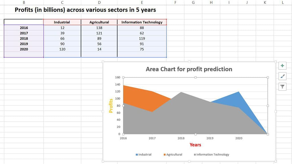 area chart excel