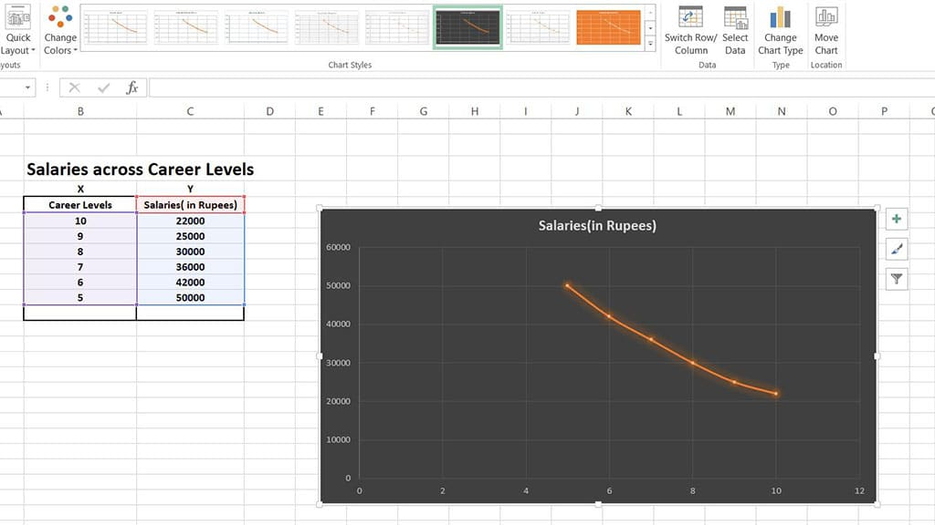 scatter xy chart excel