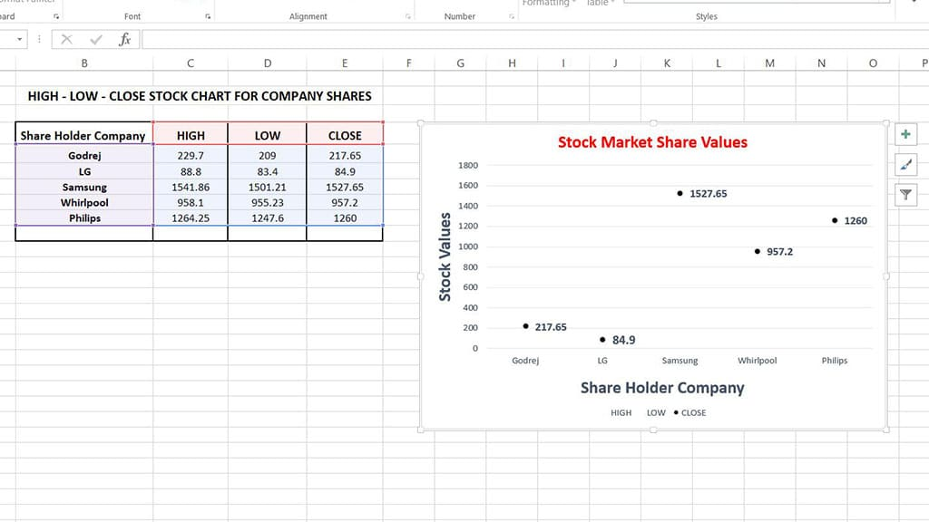 stock chart excel